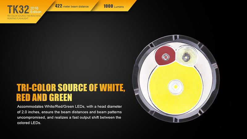 Fenix taktická LED svítilna TK32 XP-L