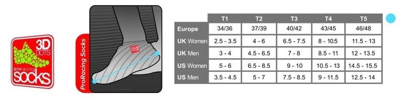 Compressport Kompresní ponožky Pro Racing RUN V2 low w/b