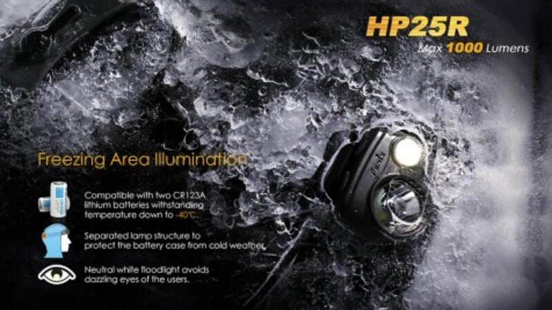 Fenix Nabíjecí čelovka HP25R