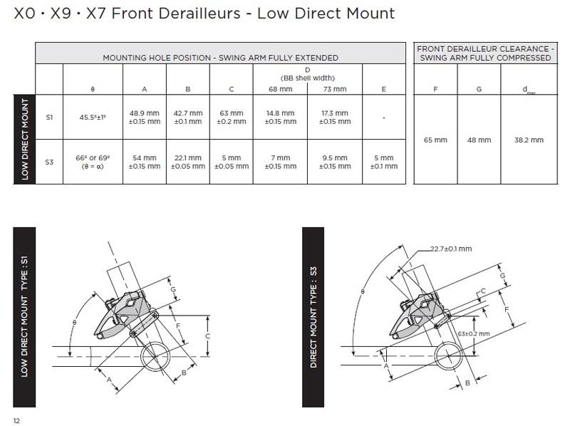 Sram Přesmykač X.9 2x10 spodní přímá montáž S1 42T horní tah