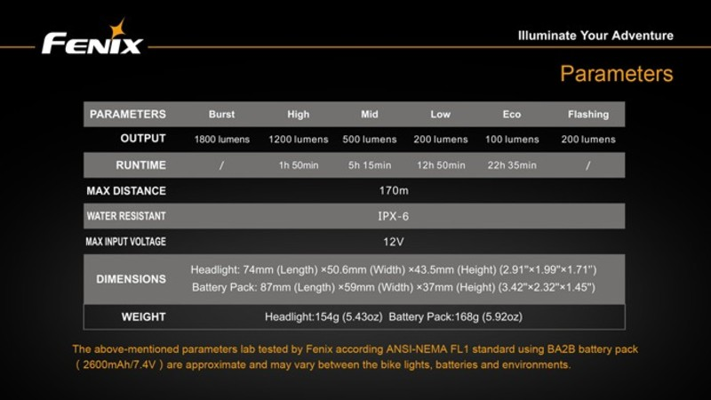 Fenix světlo Fenix BT30R